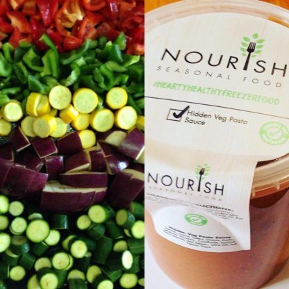 Nourish Seasonal Food